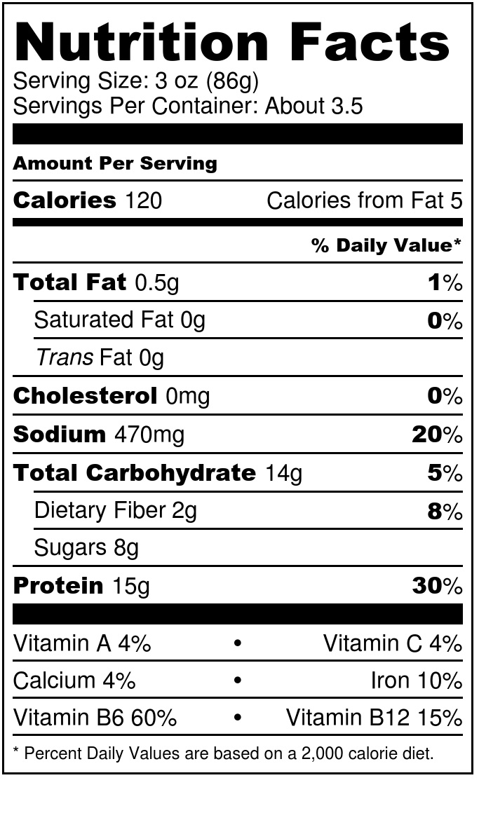 Pit Boss Nutritional Information